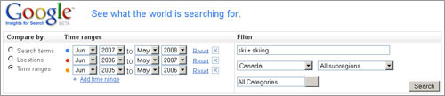 Google Insights for Search : Comparing how people search