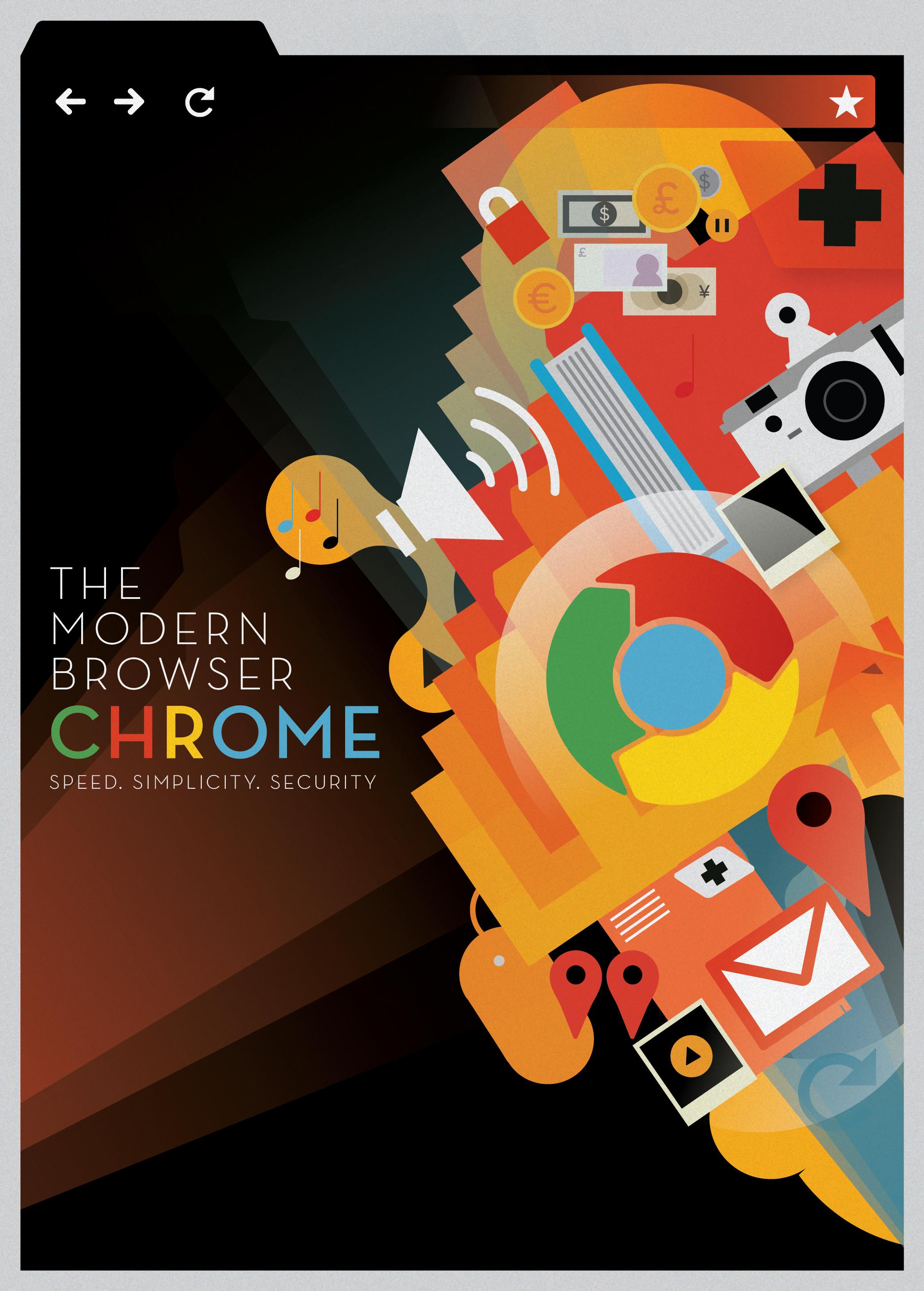 viziblr news google chrome 2nd birthday posters