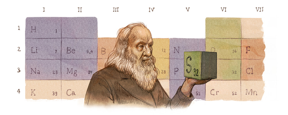 about mendeleev Read and learn for free about the following article: dmitri mendeleev.