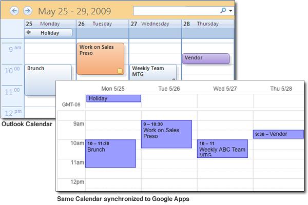 Google Calendar Art : Anotation of tool my google calendar