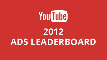 YouTube 2012 Ads Leaderboard