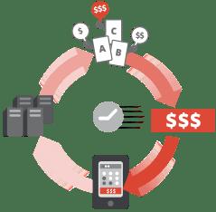 buy buildbox templates