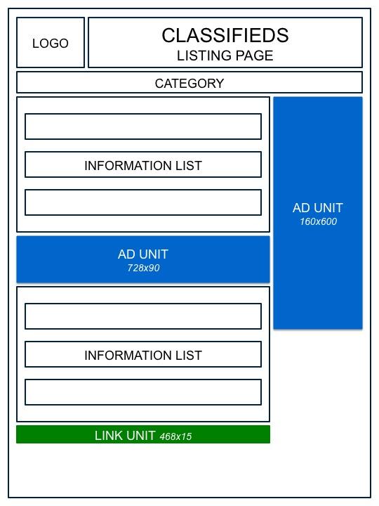 Penempatan Iklan pada Situs Iklan Baris