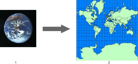 A map projection is a mathematical expression that is used to represent the round, 3-dimensional surface of the earth on a flat, 2-dimensional map