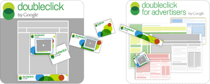 Doubleclick rich media for Doubleclick rich media templates