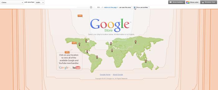 In-Page Analytics: Phân tích Website một cách trực quan nhất 19