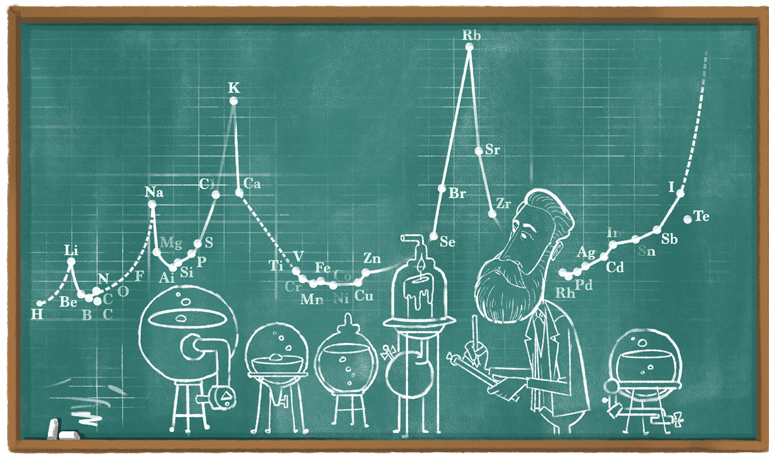 Julius Lothar Meyer Doodle Google Oggi 19 agosto 2020.