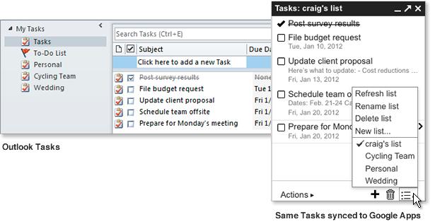 Aeegle Blog - Microsoft Outlook Tasks and Google Tasks can